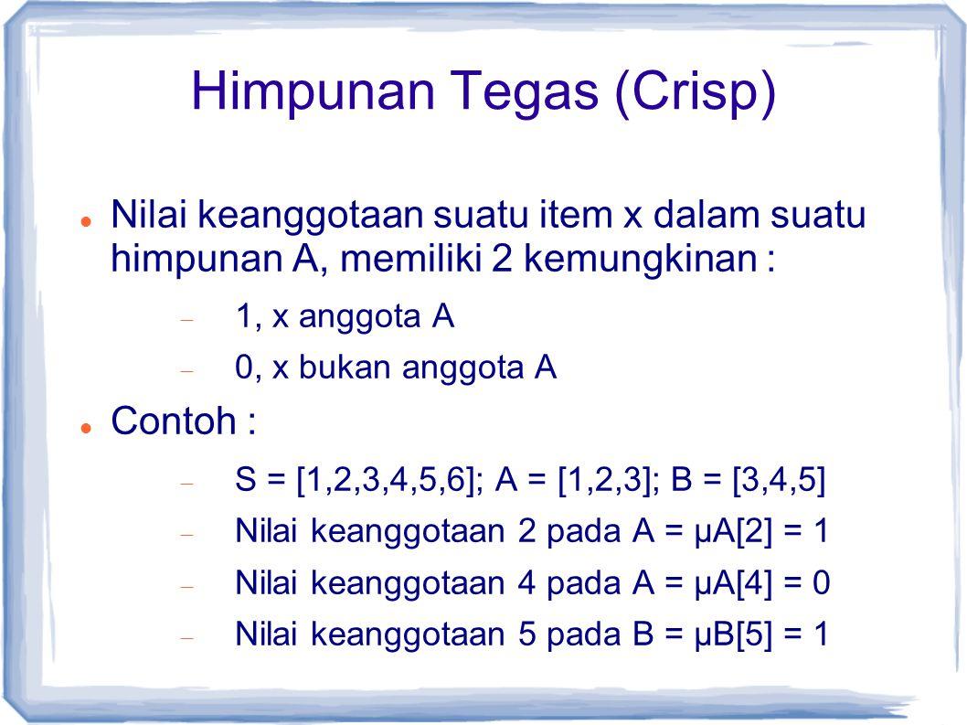 Himpunan Tegas (Crisp) Nilai keanggotaan suatu item x dalam suatu himpunan A, memiliki 2 kemungkinan :  1, x anggota A  0, x bukan anggota A Contoh