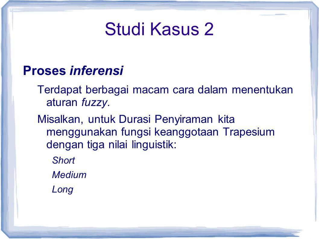 Studi Kasus 2 Proses inferensi Terdapat berbagai macam cara dalam menentukan aturan fuzzy. Misalkan, untuk Durasi Penyiraman kita menggunakan fungsi k