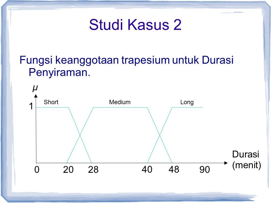 Studi Kasus 2 Fungsi keanggotaan trapesium untuk Durasi Penyiraman. ShortMedium 1 02028 4048 90 Long µ Durasi (menit)