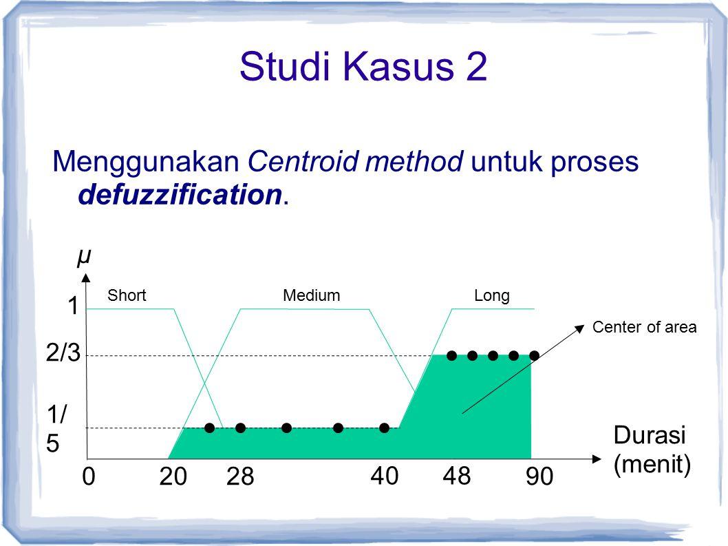 Studi Kasus 2 Menggunakan Centroid method untuk proses defuzzification. ShortMedium 1 02028 48 90 Long µ Durasi (menit) 2/3 1/ 5 40 Center of area