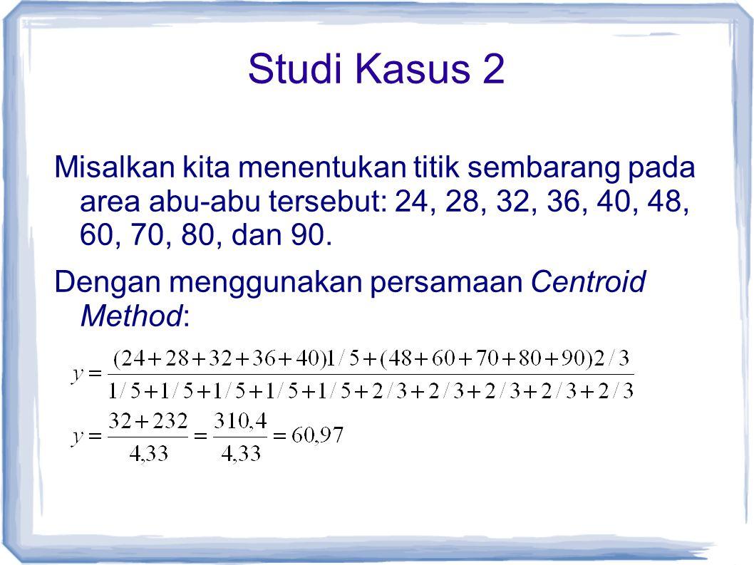 Studi Kasus 2 Misalkan kita menentukan titik sembarang pada area abu-abu tersebut: 24, 28, 32, 36, 40, 48, 60, 70, 80, dan 90. Dengan menggunakan pers