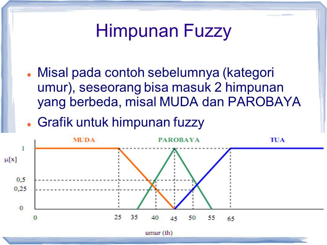 Himpunan Fuzzy usia 40 tahun termasuk dalam himpunan MUDA dengan µMUDA[40] = 0,25 termasuk juga dalam himpunan PAROBAYA dengan µ PAROBAYA [40] = 0,5 usia 50 tahun termasuk dalam himpunan TUA dengan µTUA[50] = 0,25 termasuk juga dalam himpunan PAROBAYA dengan µ PAROBAYA [50] = 0,5