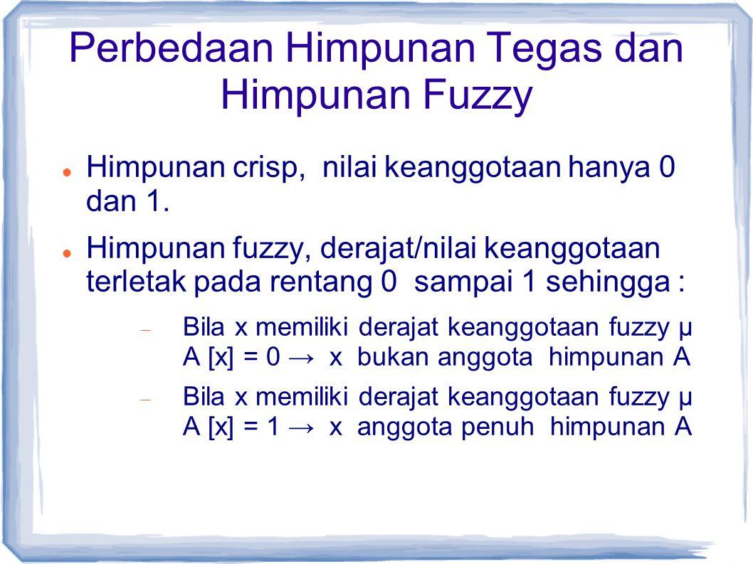Perbedaan Himpunan Tegas dan Himpunan Fuzzy Himpunan crisp, nilai keanggotaan hanya 0 dan 1. Himpunan fuzzy, derajat/nilai keanggotaan terletak pada r