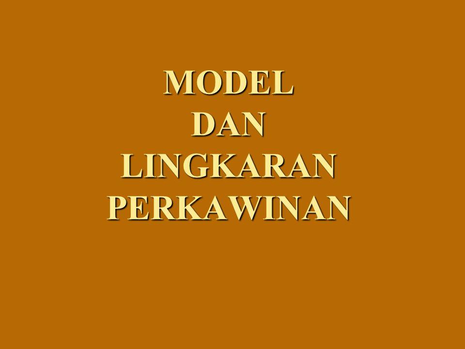 Faktor-faktor yang mempengaruhi Model dan Lingkaran Perkawina: 1.
