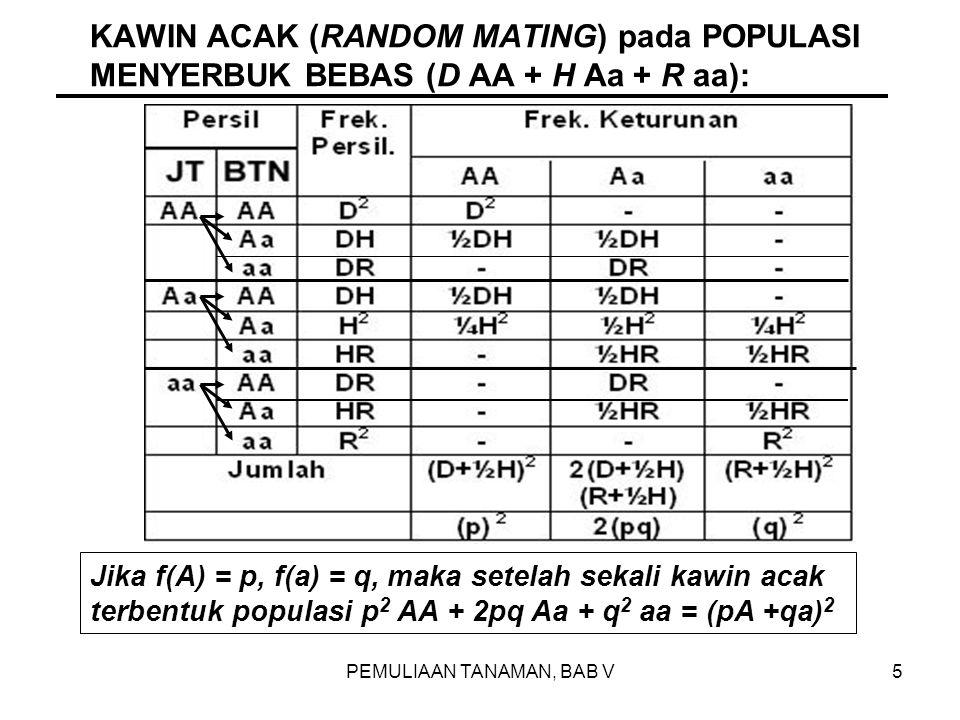 PEMULIAAN TANAMAN, BAB V5 KAWIN ACAK (RANDOM MATING) pada POPULASI MENYERBUK BEBAS (D AA + H Aa + R aa): Jika f(A) = p, f(a) = q, maka setelah sekali