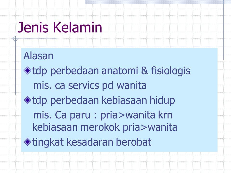 Jenis Kelamin Alasan tdp perbedaan anatomi & fisiologis mis. ca servics pd wanita tdp perbedaan kebiasaan hidup mis. Ca paru : pria>wanita krn kebiasa