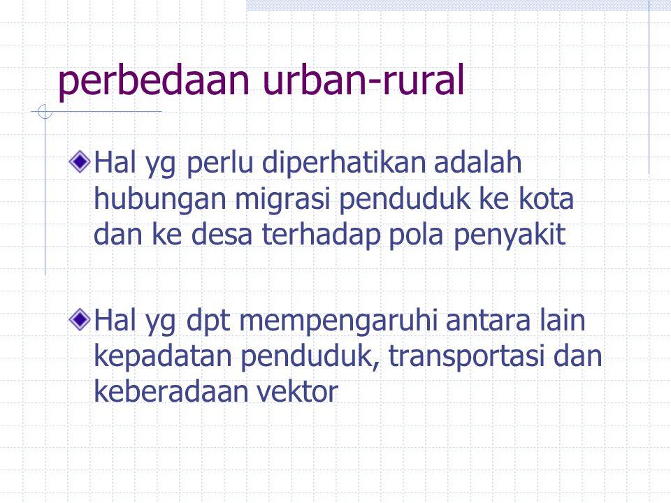 perbedaan urban-rural Hal yg perlu diperhatikan adalah hubungan migrasi penduduk ke kota dan ke desa terhadap pola penyakit Hal yg dpt mempengaruhi an