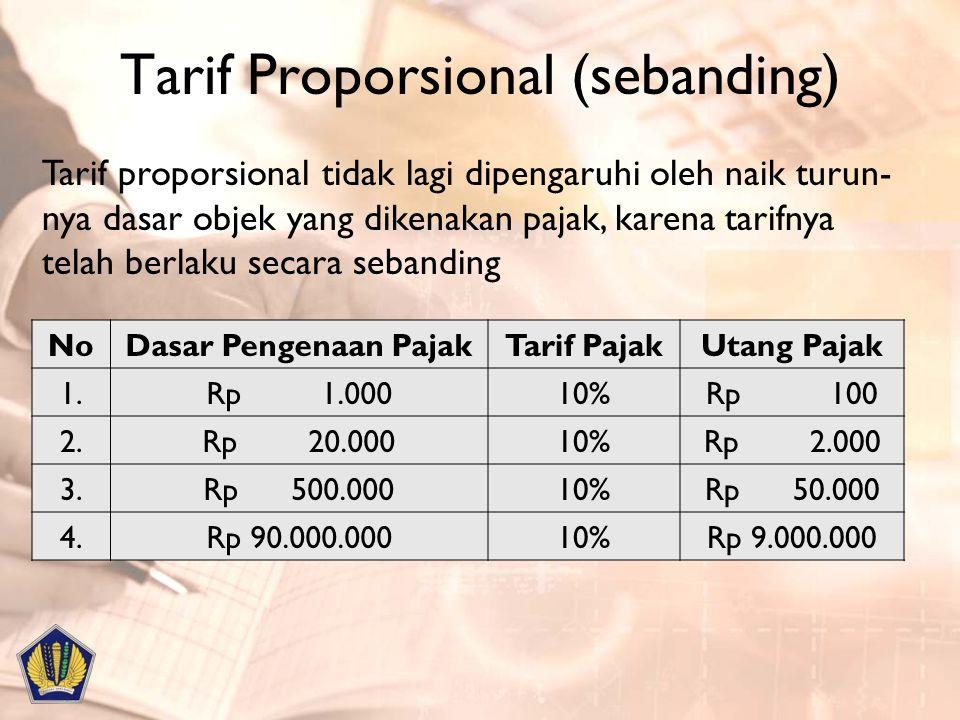 Tarif Proporsional (sebanding) NoDasar Pengenaan PajakTarif PajakUtang Pajak 1.Rp 1.00010%Rp 100 2.Rp 20.00010%Rp 2.000 3.Rp 500.00010%Rp 50.000 4.Rp