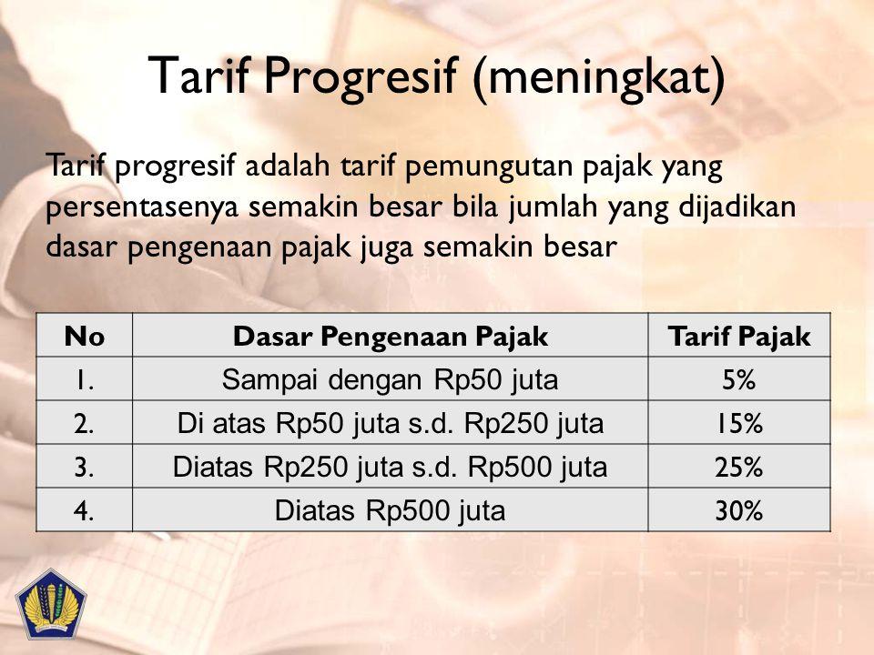 Tarif Progresif (meningkat) NoDasar Pengenaan PajakTarif Pajak 1. Sampai dengan Rp50 juta 5% 2. Di atas Rp50 juta s.d. Rp250 juta 15% 3. Diatas Rp250