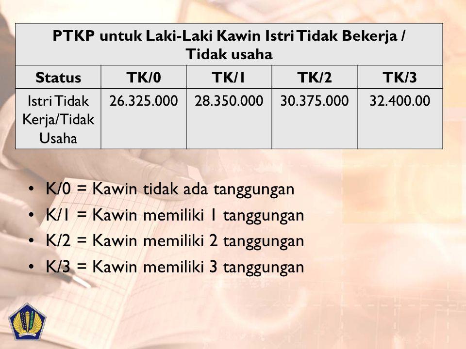 K/0 = Kawin tidak ada tanggungan K/1 = Kawin memiliki 1 tanggungan K/2 = Kawin memiliki 2 tanggungan K/3 = Kawin memiliki 3 tanggungan PTKP untuk Laki