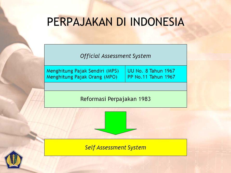 PERPAJAKAN DI INDONESIA Reformasi Perpajakan 1983 Official Assessment System Menghitung Pajak Sendiri (MPS) Menghitung Pajak Orang (MPO) UU No. 8 Tahu