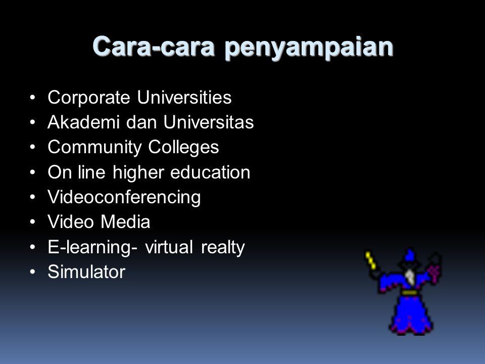 Cara-cara penyampaian Corporate Universities Akademi dan Universitas Community Colleges On line higher education Videoconferencing Video Media E-learn