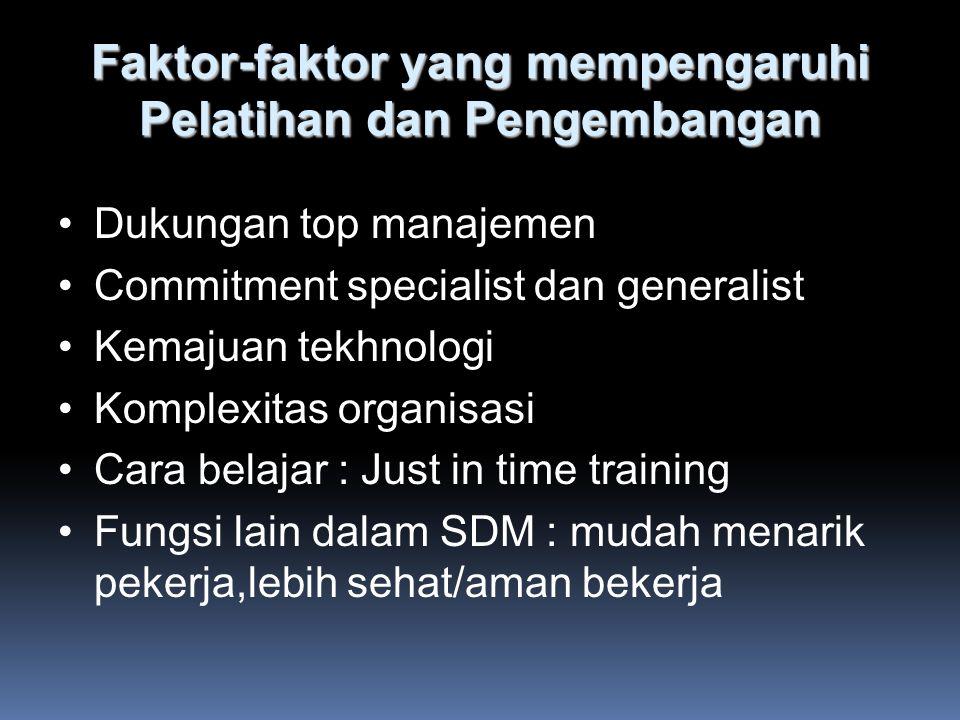 Faktor-faktor yang mempengaruhi Pelatihan dan Pengembangan Dukungan top manajemen Commitment specialist dan generalist Kemajuan tekhnologi Komplexitas organisasi Cara belajar : Just in time training Fungsi lain dalam SDM : mudah menarik pekerja,lebih sehat/aman bekerja