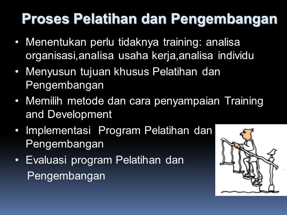 Proses Pelatihan dan Pengembangan Menentukan perlu tidaknya training: analisa organisasi,analisa usaha kerja,analisa individu Menyusun tujuan khusus Pelatihan dan Pengembangan Memilih metode dan cara penyampaian Training and Development Implementasi Program Pelatihan dan Pengembangan Evaluasi program Pelatihan dan Pengembangan