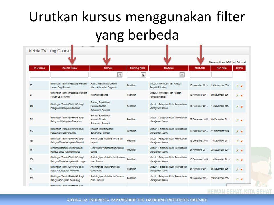 AUSTRALIA INDONESIA PARTNERSHIP FOR EMERGING INFECTIOUS DISEASES Urutkan kursus menggunakan filter yang berbeda