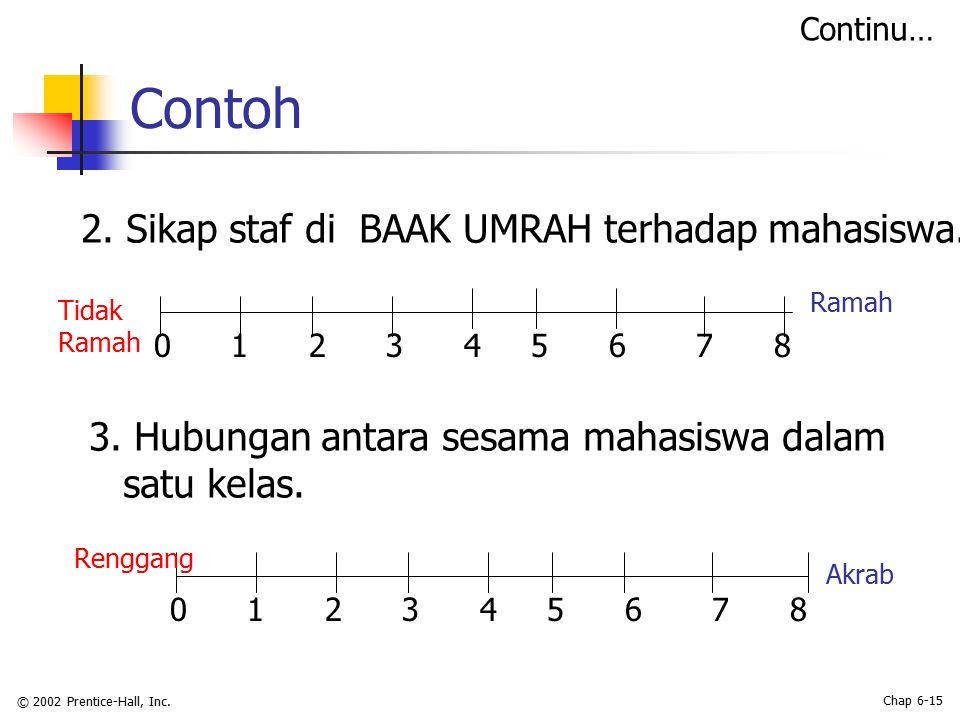 © 2002 Prentice-Hall, Inc. Chap 6-14 Contoh : Berilah tanda x pada skala yang paling cocok dengan anda. 1. Kontrol supervisor terhadap operator perusa