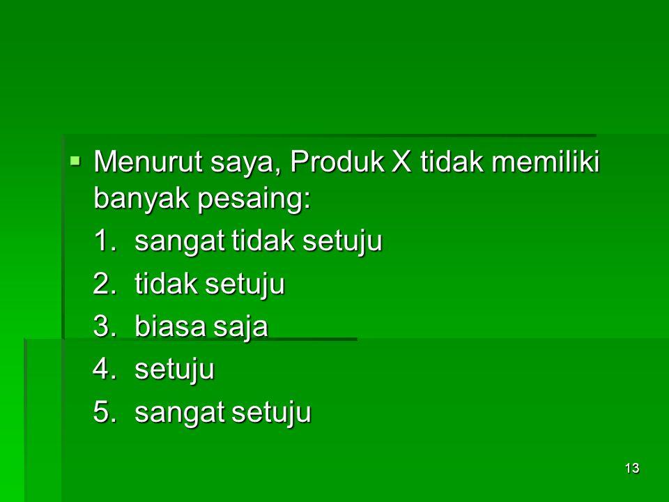 12  Produk X sangat berbeda dibandingkan dengan pesaingnya: 1.