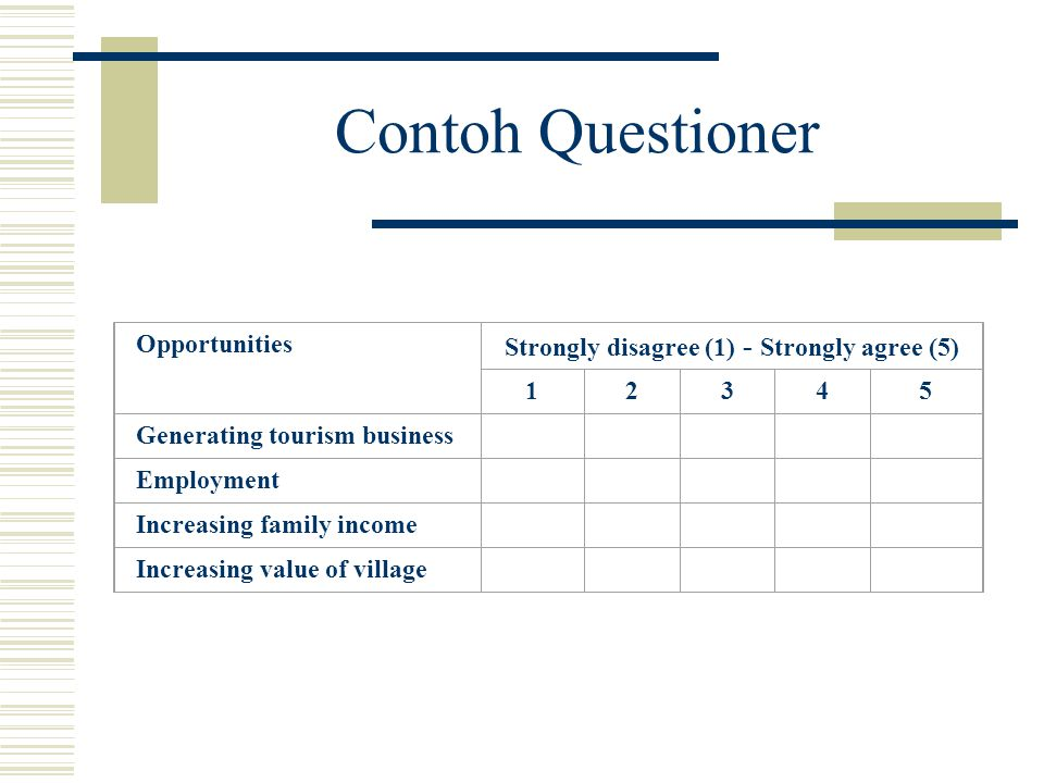Contoh Questioner Opportunities Strongly disagree (1) - Strongly agree (5) 12345 Generating tourism business Employment Increasing family income Incre