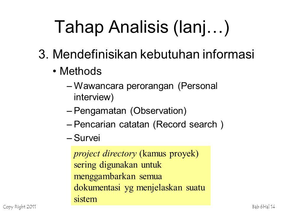 Copy Right 2011Bab 6Hal 14 Tahap Analisis (lanj…) 3.Mendefinisikan kebutuhan informasi Methods –Wawancara perorangan (Personal interview) –Pengamatan