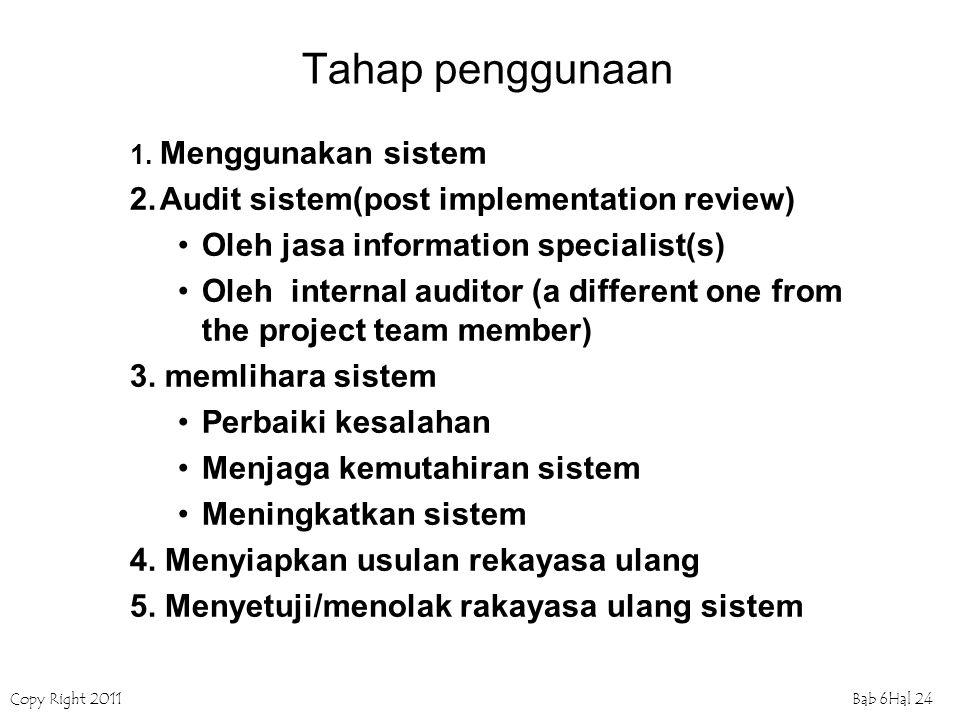 Copy Right 2011Bab 6Hal 24 Tahap penggunaan 1. Menggunakan sistem 2.Audit sistem(post implementation review) Oleh jasa information specialist(s) Oleh