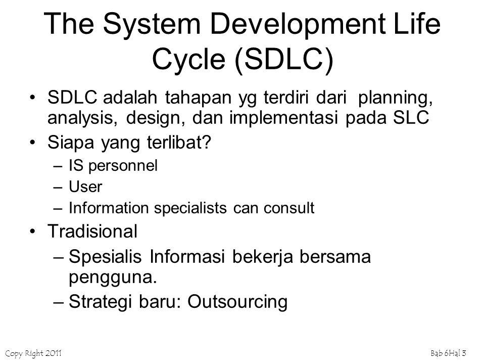 Copy Right 2011Bab 6Hal 3 The System Development Life Cycle (SDLC) SDLC adalah tahapan yg terdiri dari planning, analysis, design, dan implementasi pa