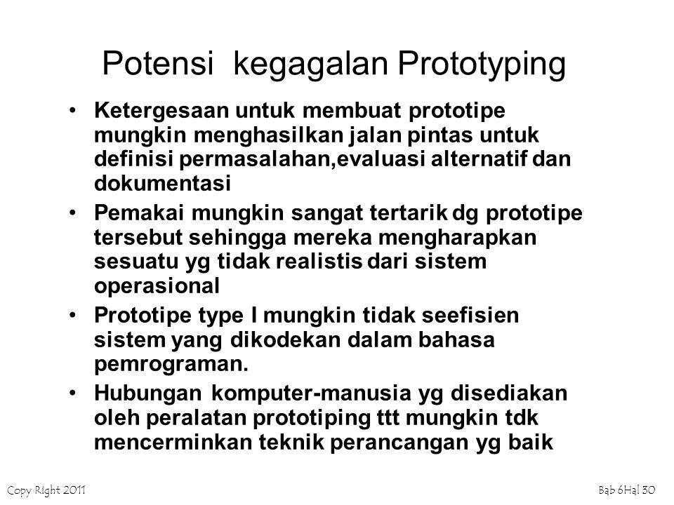 Copy Right 2011Bab 6Hal 30 Potensi kegagalan Prototyping Ketergesaan untuk membuat prototipe mungkin menghasilkan jalan pintas untuk definisi permasal