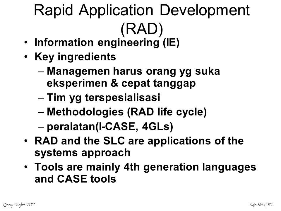 Copy Right 2011Bab 6Hal 32 Rapid Application Development (RAD) Information engineering (IE) Key ingredients –Managemen harus orang yg suka eksperimen