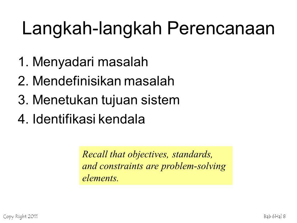 Copy Right 2011Bab 6Hal 8 Langkah-langkah Perencanaan 1. Menyadari masalah 2. Mendefinisikan masalah 3. Menetukan tujuan sistem 4. Identifikasi kendal