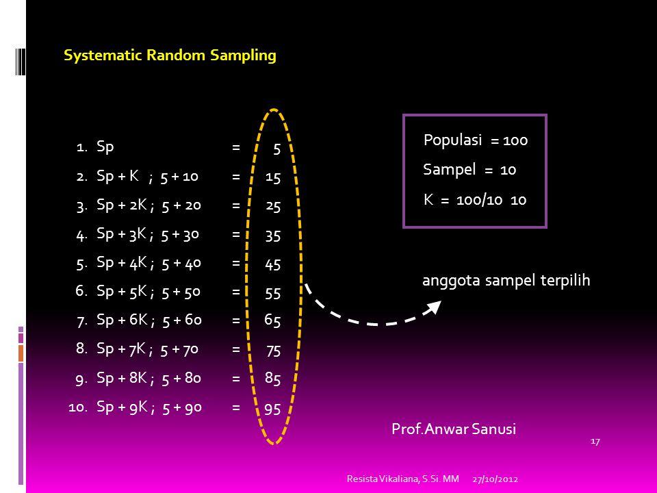  Systematic random sampling adalah cara pengambilan sampel di mana hanya anggota sampel pertama yang dipilih secara random, sedangkan anggota sampel