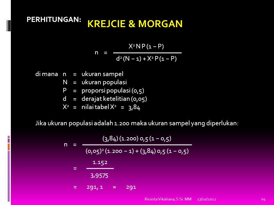 23 n = N 1 + N α 2 di manan=ukuran sampel N=ukuran populasi α =toleransi ketidaktelitian (dalam persen) Contoh: Misalkan, diketahui jumlah populasi pe