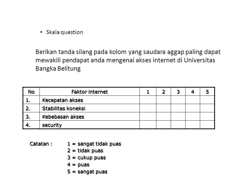 Skala question Berikan tanda silang pada kolom yang saudara aggap paling dapat mewakili pendapat anda mengenai akses internet di Universitas Bangka Belitung No Faktor internet 12345 1.