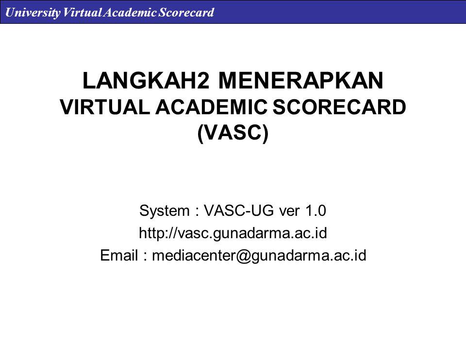 Contoh : Komponen Output VASC Rektor Perspektif (Kode & Perspektif) Goals (Kode & Goals) Performance Indikator (Kode & PI) Target Cara Pengukuran PIC Biaya University Virtual Academic Scorecard