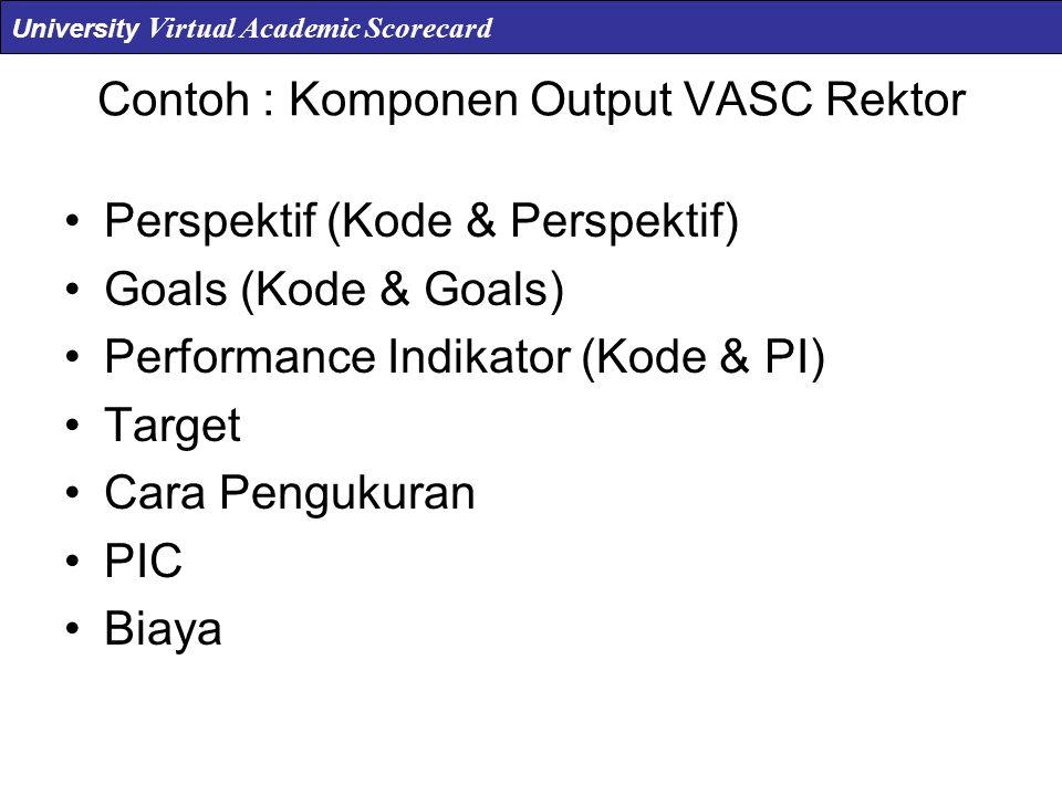 Contoh : Komponen Output VASC Rektor Perspektif (Kode & Perspektif) Goals (Kode & Goals) Performance Indikator (Kode & PI) Target Cara Pengukuran PIC