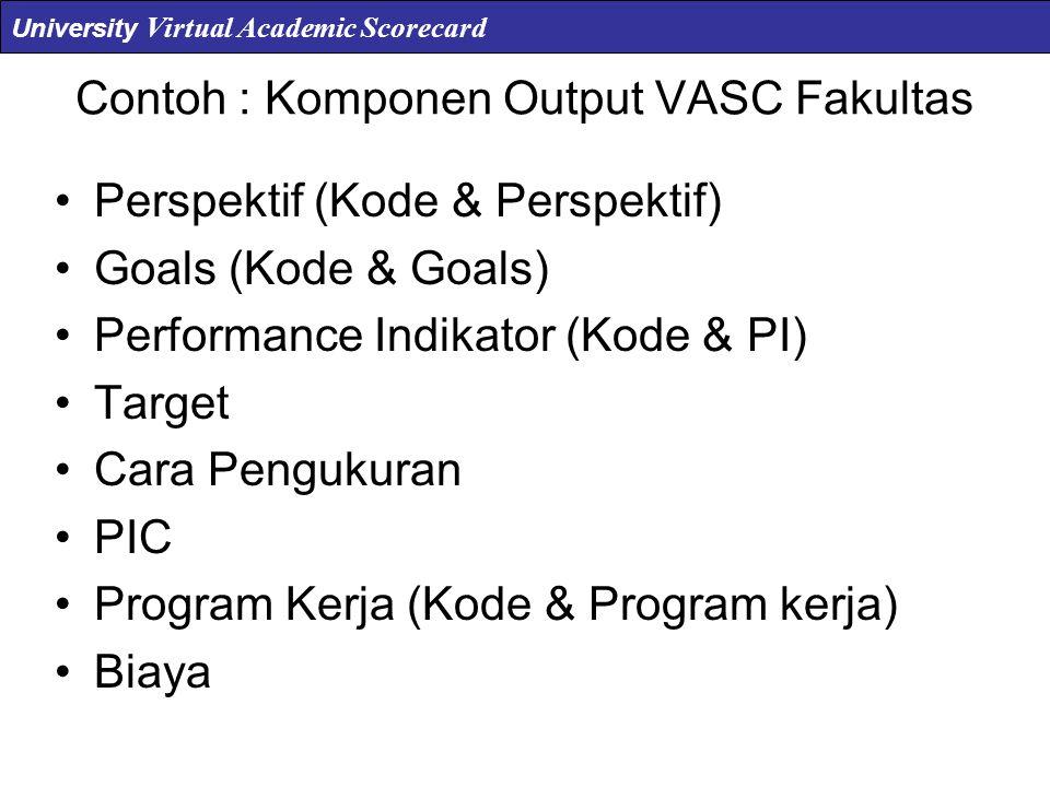 Contoh : Komponen Output VASC Fakultas Perspektif (Kode & Perspektif) Goals (Kode & Goals) Performance Indikator (Kode & PI) Target Cara Pengukuran PI