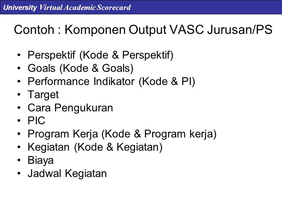 Perspektif (Kode & Perspektif) Goals (Kode & Goals) Performance Indikator (Kode & PI) Target Cara Pengukuran PIC Program Kerja (Kode & Program kerja)