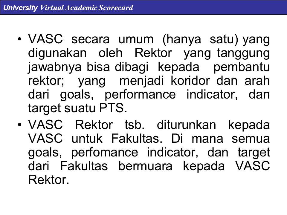 VASC secara umum (hanya satu) yang digunakan oleh Rektor yang tanggung jawabnya bisa dibagi kepada pembantu rektor; yang menjadi koridor dan arah dari