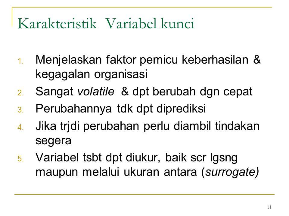 11 Karakteristik Variabel kunci 1. Menjelaskan faktor pemicu keberhasilan & kegagalan organisasi 2. Sangat volatile & dpt berubah dgn cepat 3. Perubah