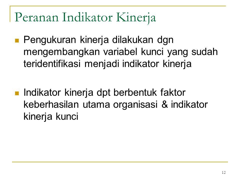 12 Peranan Indikator Kinerja Pengukuran kinerja dilakukan dgn mengembangkan variabel kunci yang sudah teridentifikasi menjadi indikator kinerja Indika