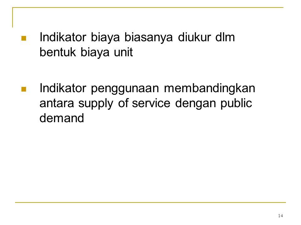 14 Indikator biaya biasanya diukur dlm bentuk biaya unit Indikator penggunaan membandingkan antara supply of service dengan public demand