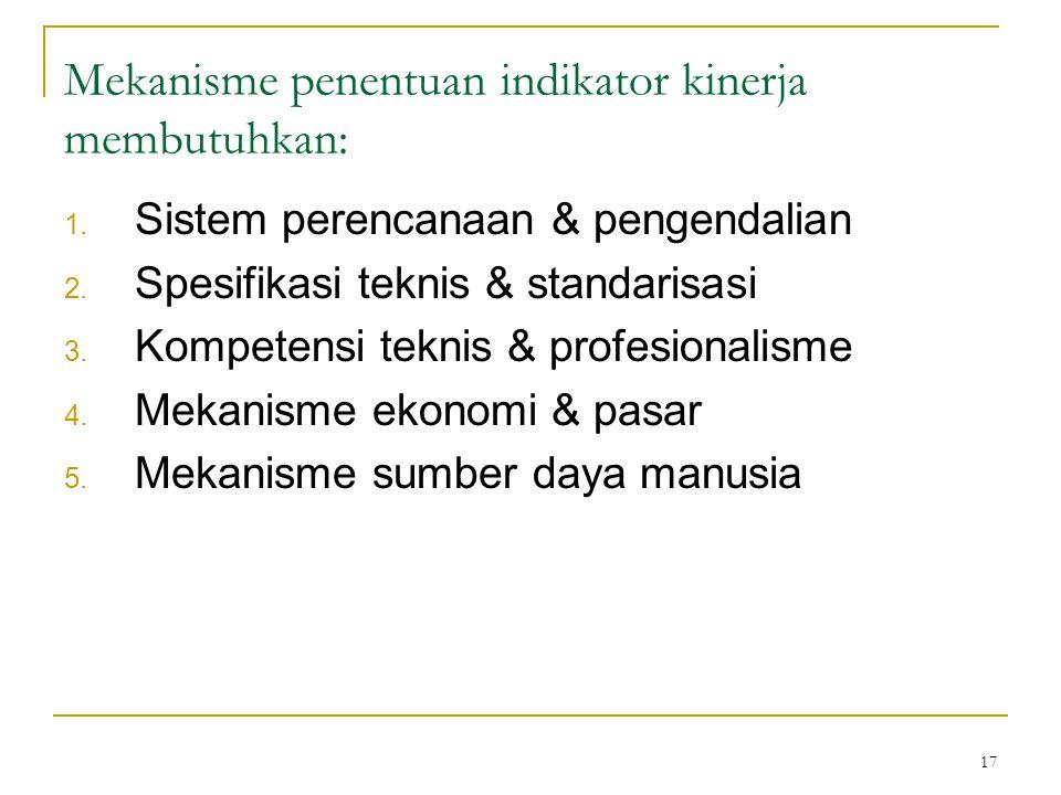 17 Mekanisme penentuan indikator kinerja membutuhkan: 1. Sistem perencanaan & pengendalian 2. Spesifikasi teknis & standarisasi 3. Kompetensi teknis &