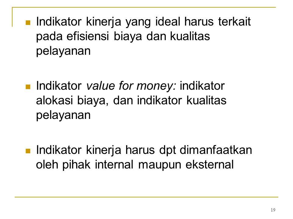 19 Indikator kinerja yang ideal harus terkait pada efisiensi biaya dan kualitas pelayanan Indikator value for money: indikator alokasi biaya, dan indi