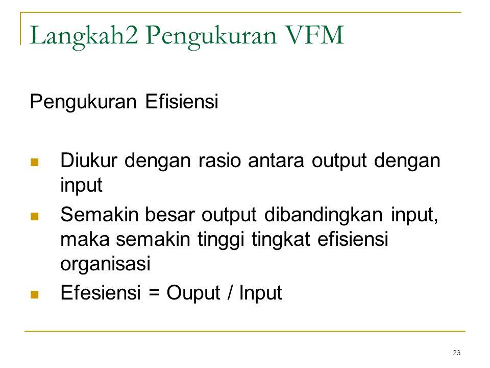 23 Langkah2 Pengukuran VFM Pengukuran Efisiensi Diukur dengan rasio antara output dengan input Semakin besar output dibandingkan input, maka semakin t