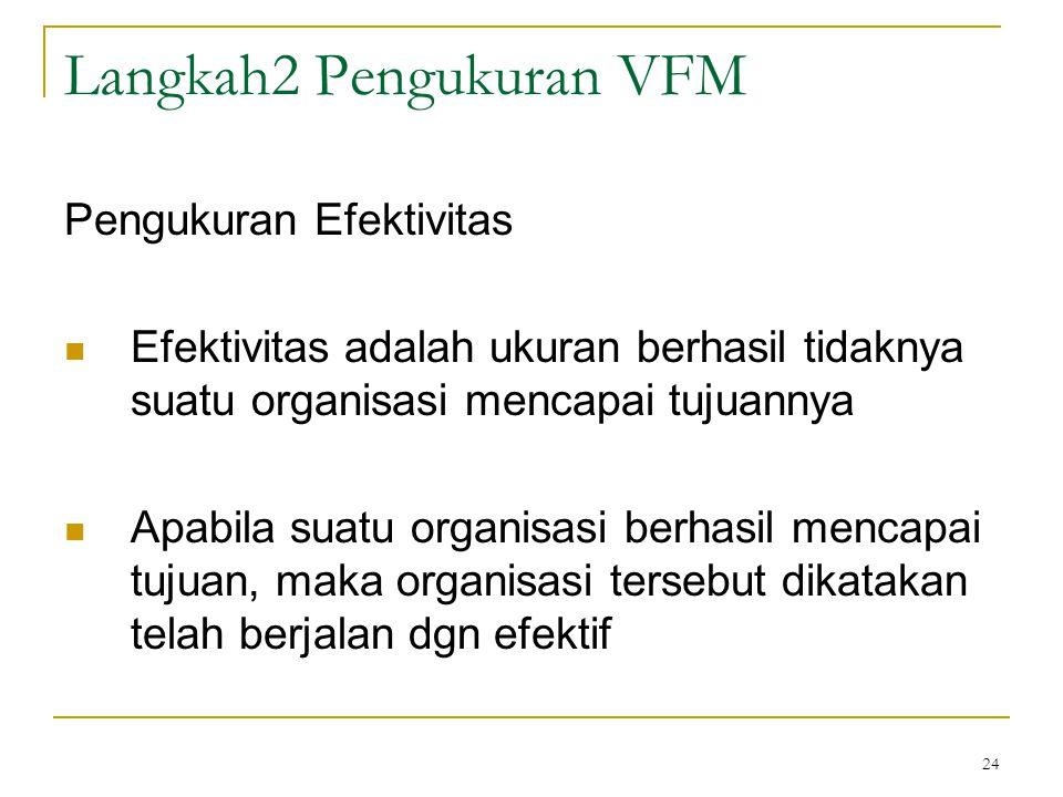 24 Langkah2 Pengukuran VFM Pengukuran Efektivitas Efektivitas adalah ukuran berhasil tidaknya suatu organisasi mencapai tujuannya Apabila suatu organi