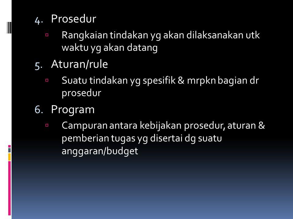 4.Prosedur  Rangkaian tindakan yg akan dilaksanakan utk waktu yg akan datang 5.