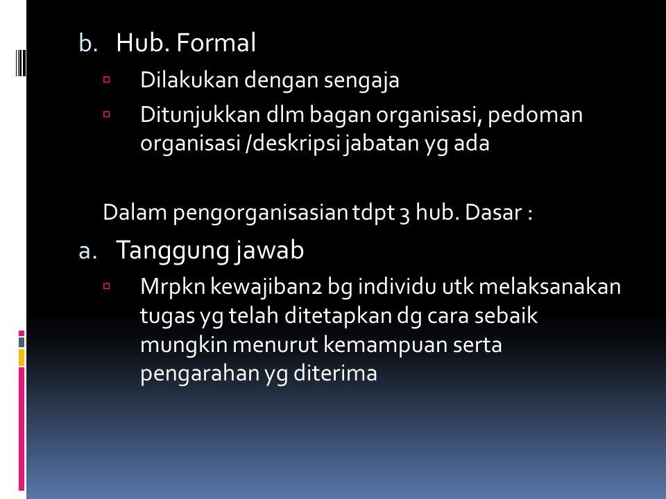 b.Hub.