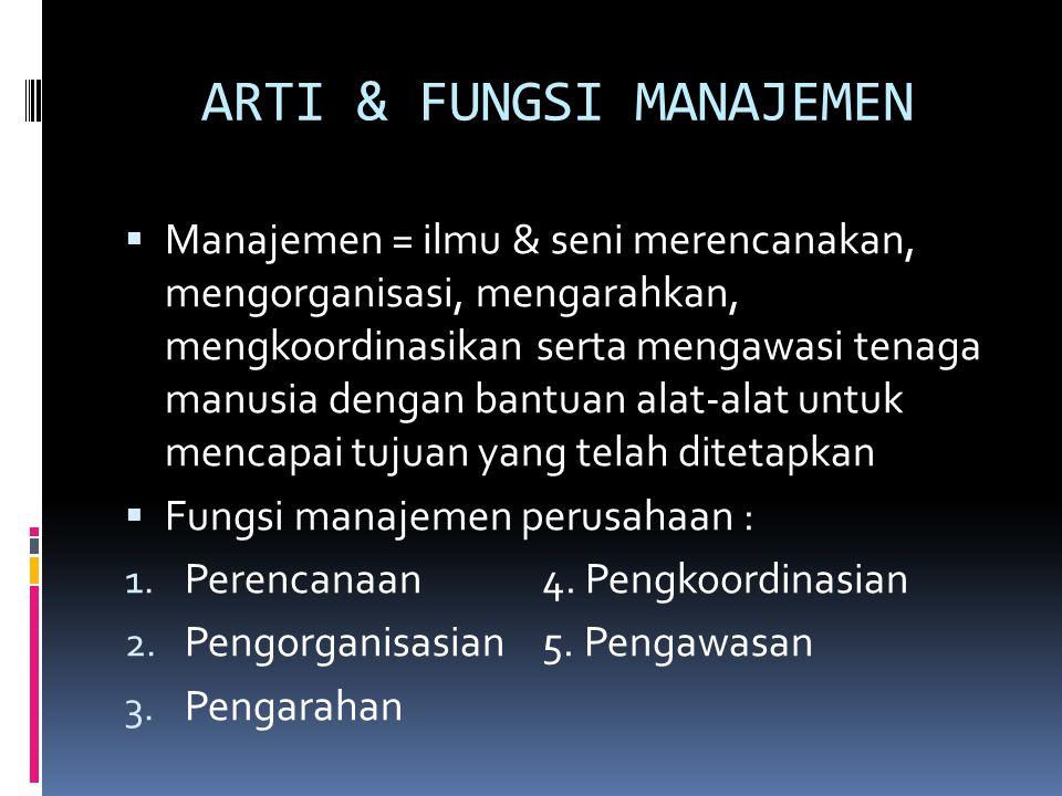 D.FUNGSI PENGORGANISASIAN  Fungsi pengorganisasian = suatu proses menciptakan hub.