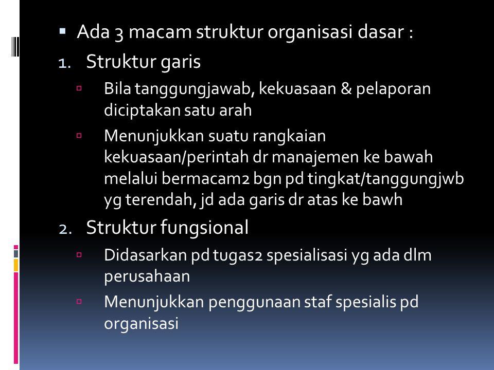 Ada 3 macam struktur organisasi dasar : 1.