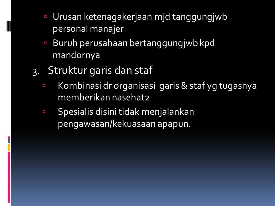  Urusan ketenagakerjaan mjd tanggungjwb personal manajer  Buruh perusahaan bertanggungjwb kpd mandornya 3.