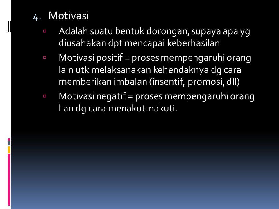 4. Motivasi  Adalah suatu bentuk dorongan, supaya apa yg diusahakan dpt mencapai keberhasilan  Motivasi positif = proses mempengaruhi orang lain utk