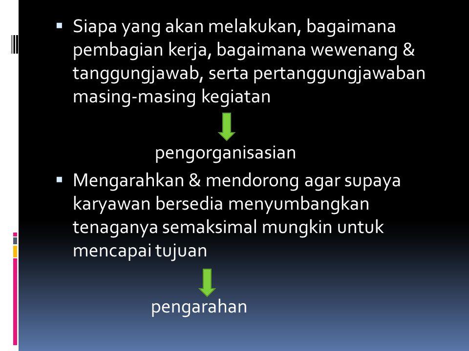 E.FUNGSI PENGARAHAN  Merupakanfungsi manajemen yg menstimulir tindakan agar betul2 dilaksanakan.